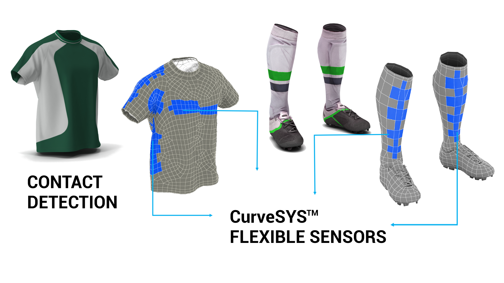 CurveSYS™ Contact Detection | Soccer