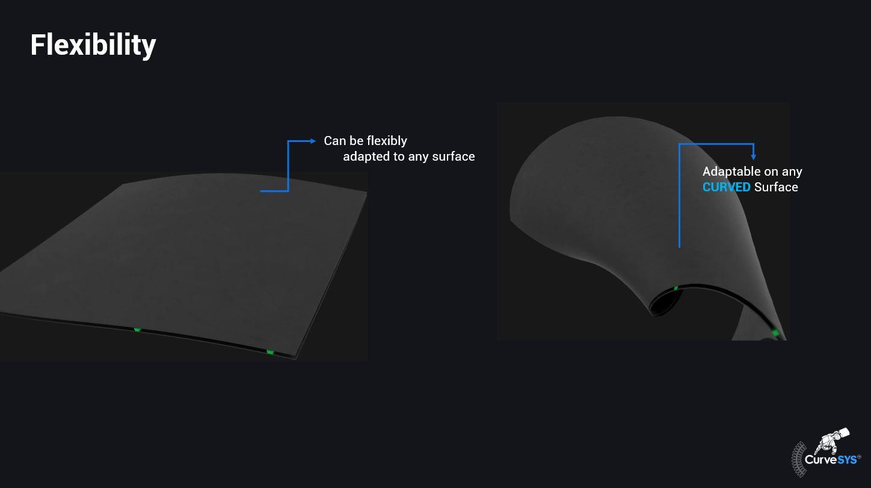 Adaptable CurveSYS Sensor